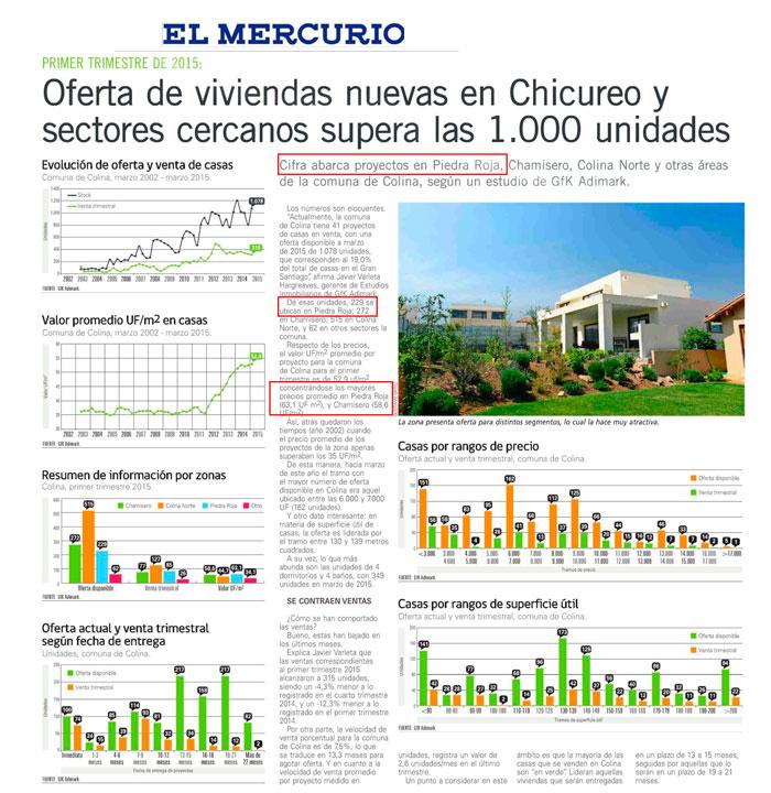 Nuevas-viviendas-en-Chicureo-El-Mercurio-26-6-2015